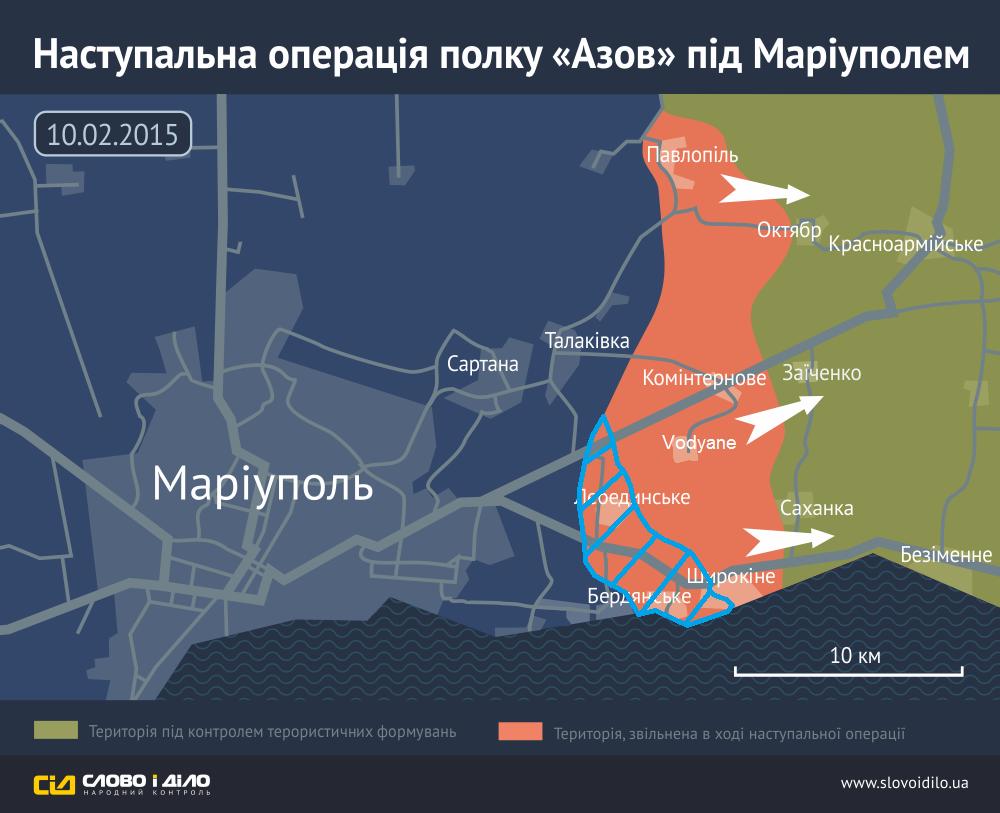Mariupol Conflict Report